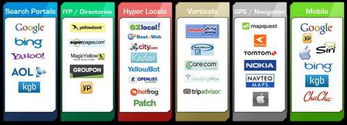 Data Providers